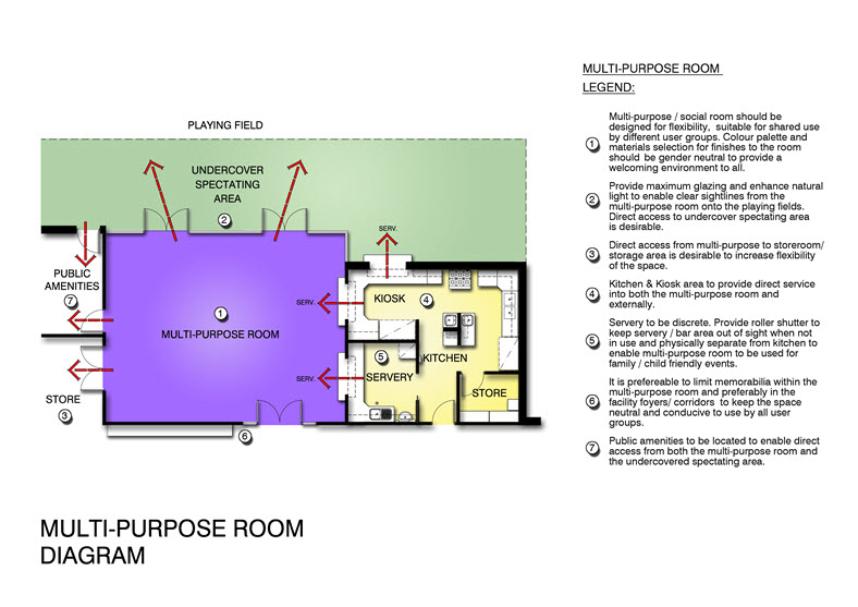 Multi-purpose Room Diagram